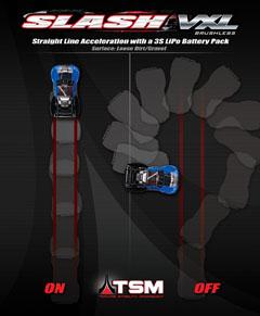 TSM-Acceleration